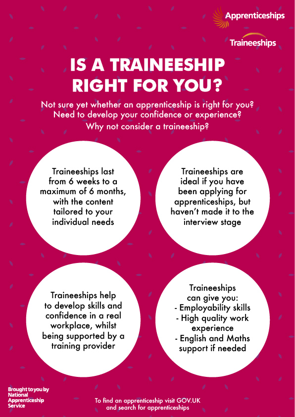 Is a Traineeship right for me?