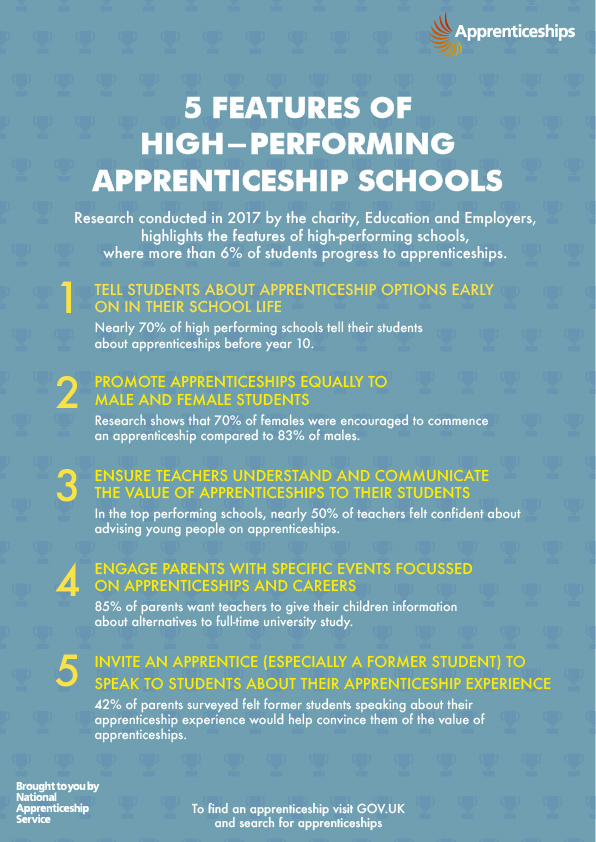 Five Features of High-Performing Apprenticeship Schools