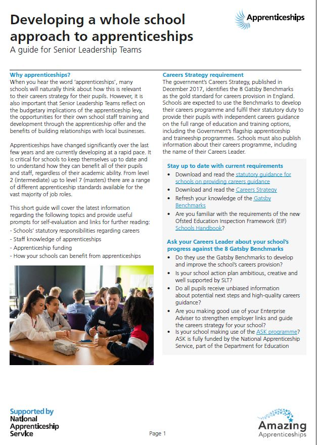 Senior Leadership Team Guide – Developing A Whole School Approach