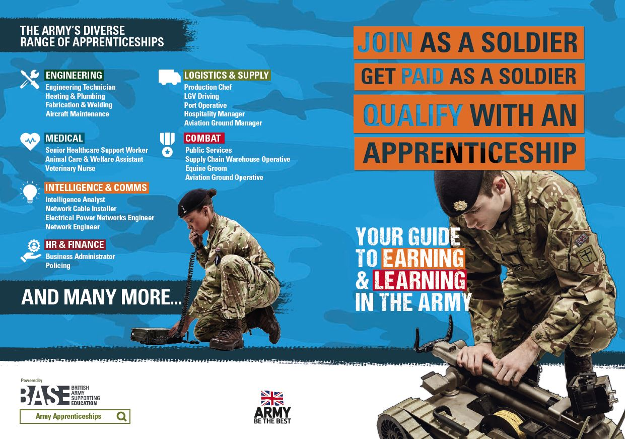 British Army Poster, Factsheet and Case Study