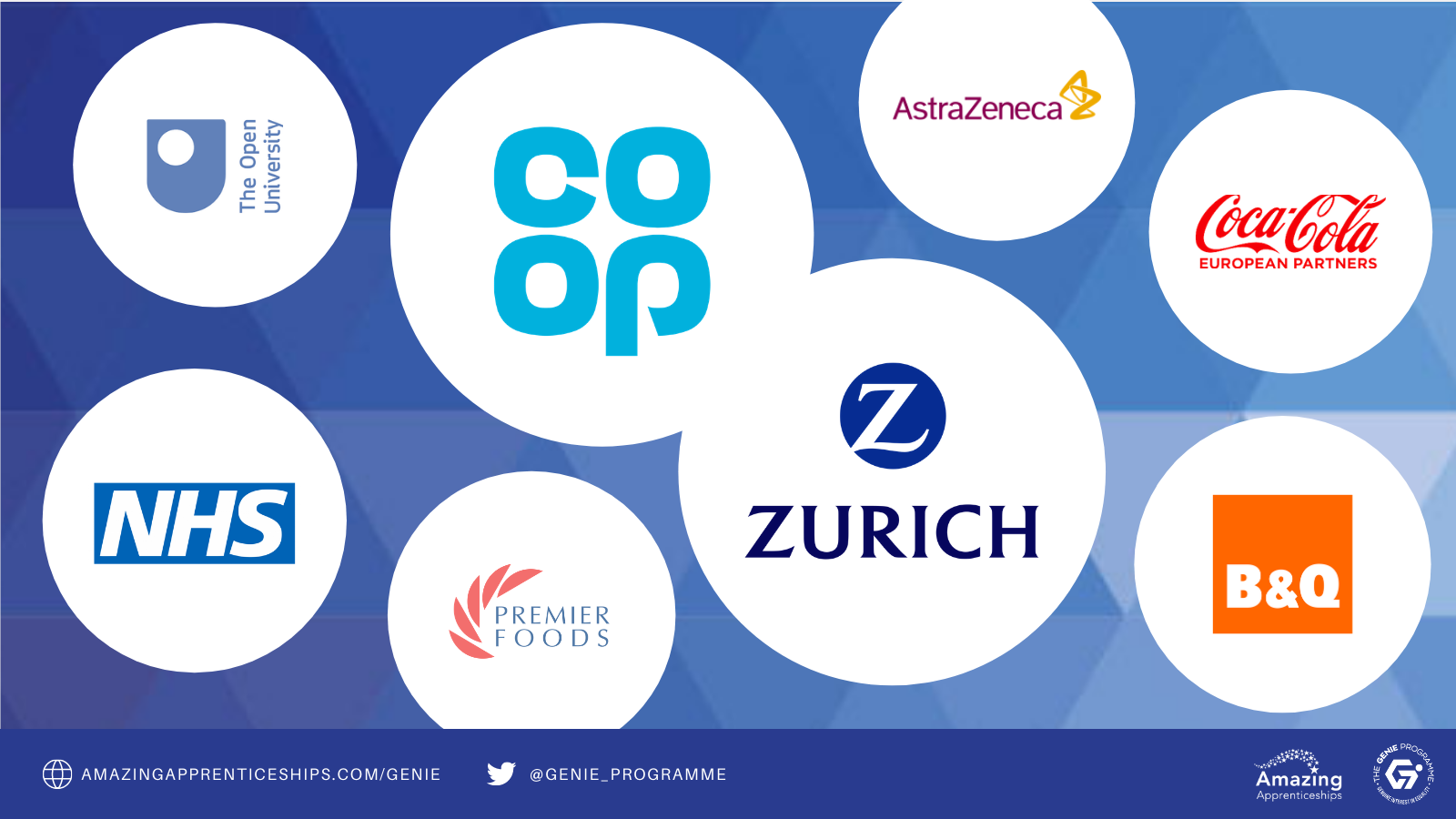 Zurich and Southern Co-op lead the way in understanding and addressing the challenges faced by disadvantaged and diverse apprentices